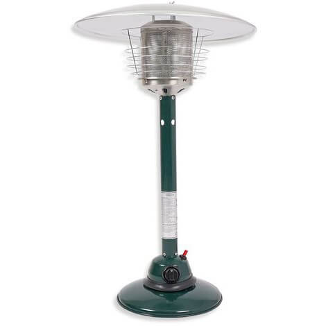 Best Patio Heaters For 2021 Heat Pump Source
