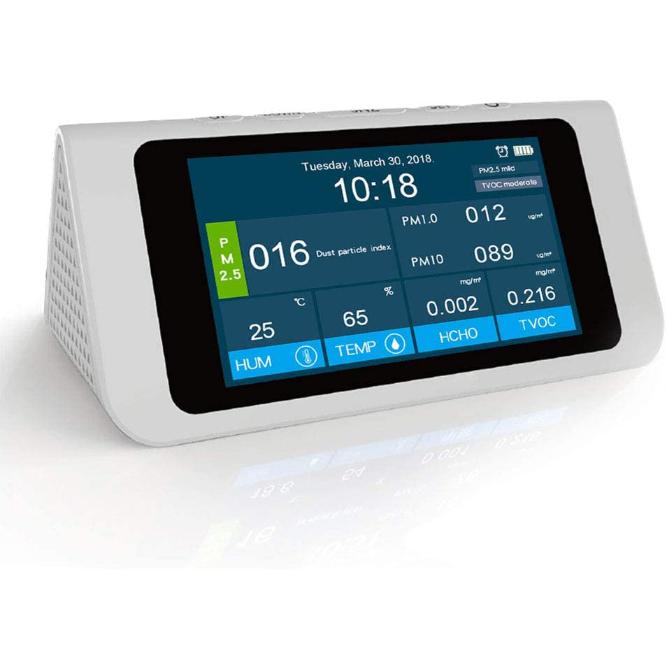 Saiko Air Quality Monitor