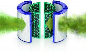 Dyson Air Purifier Filter