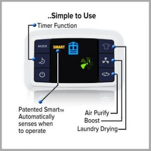 Ebac 3850e Dehumidifier Controls