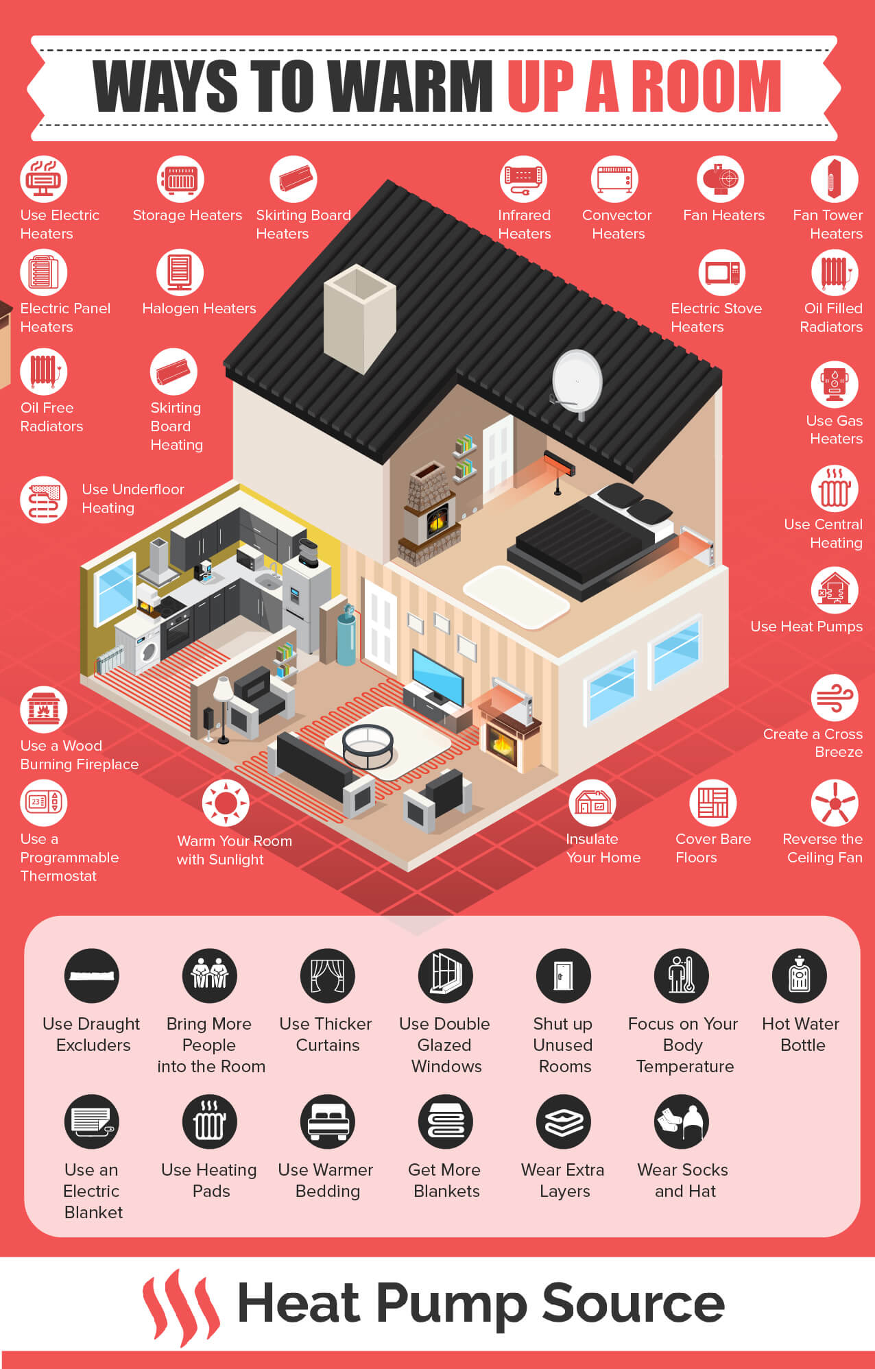 Ways to Warm Up a Room Infographic