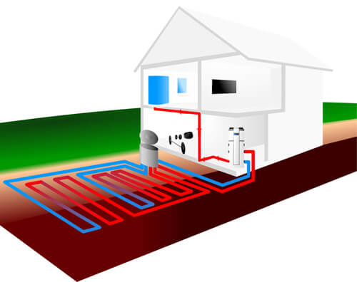 Over Woodhouse Heat Pumps